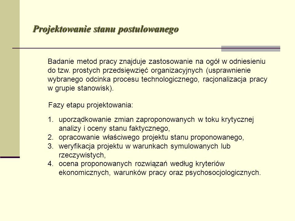 Projektowanie stanu postulowanego Badanie metod pracy znajduje zastosowanie na ogół w odniesieniu do tzw. prostych przedsięwzięć organizacyjnych (uspr