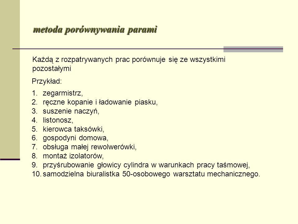 metoda porównywania parami Każdą z rozpatrywanych prac porównuje się ze wszystkimi pozostałymi Przykład: 1.zegarmistrz, 2.ręczne kopanie i ładowanie p