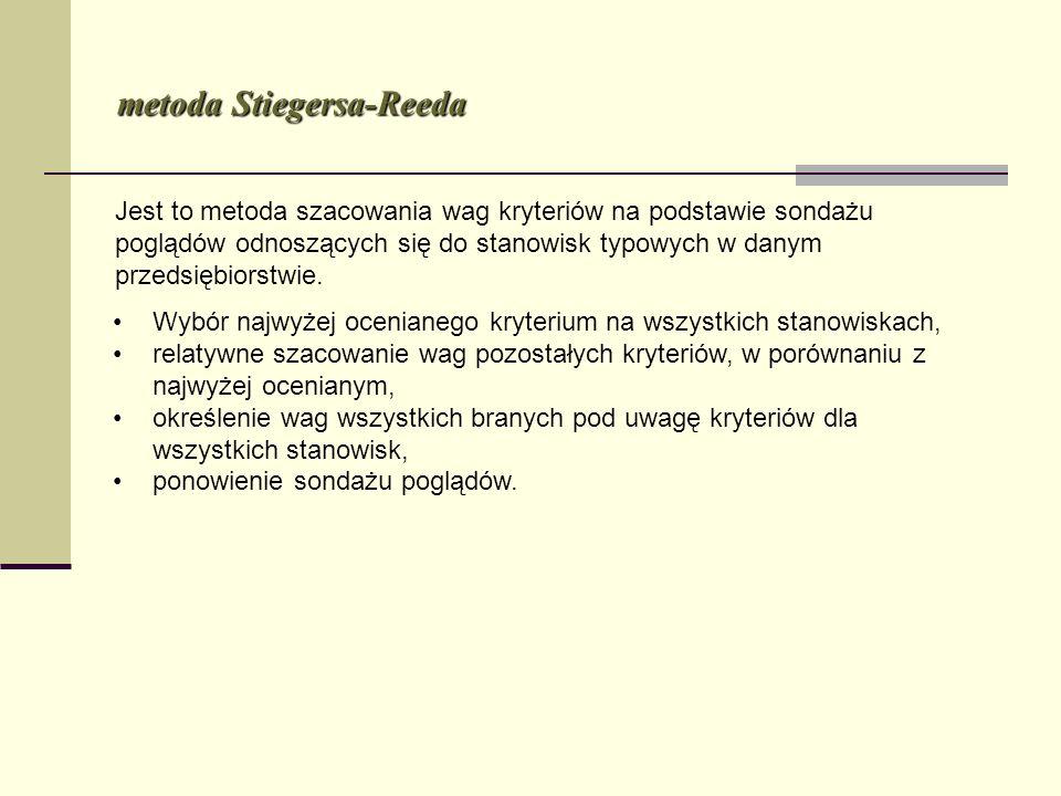 metoda Stiegersa-Reeda Jest to metoda szacowania wag kryteriów na podstawie sondażu poglądów odnoszących się do stanowisk typowych w danym przedsiębio