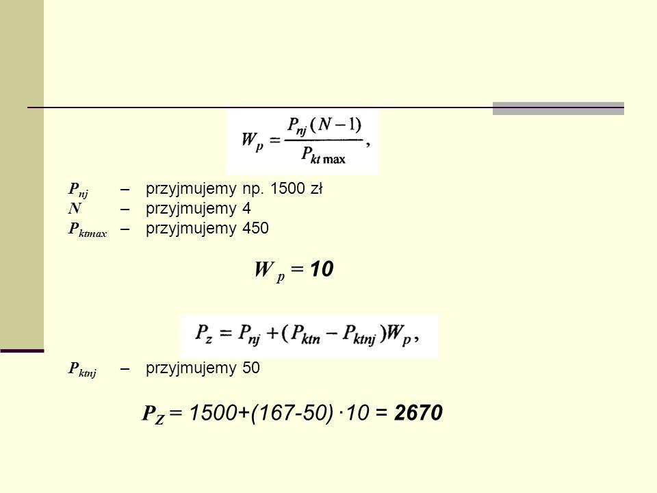 P nj –przyjmujemy np. 1500 zł N –przyjmujemy 4 P ktmax –przyjmujemy 450 W p = 10 P ktnj –przyjmujemy 50 P Z = 1500+(167-50) 10 = 2670