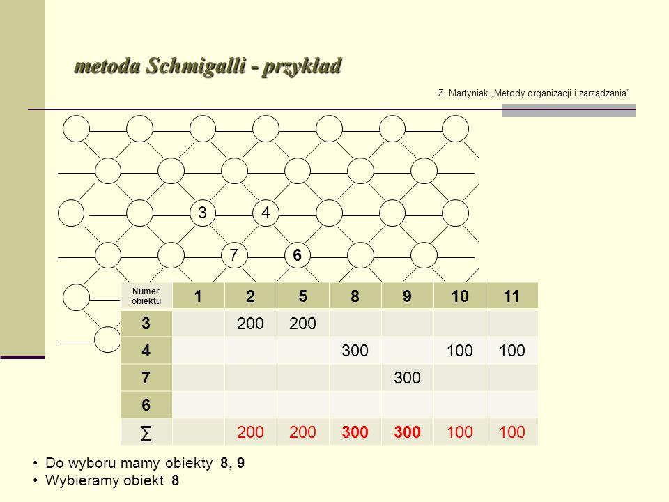 metoda Schmigalli - przykład Z. Martyniak Metody organizacji i zarządzania Numer obiektu 125891011 3200 4300100 7300 6 200 300 100 Do wyboru mamy obie