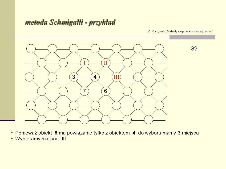 metoda Schmigalli - przykład Z. Martyniak Metody organizacji i zarządzania 8? Ponieważ obiekt 8 ma powiązanie tylko z obiektem 4, do wyboru mamy 3 mie