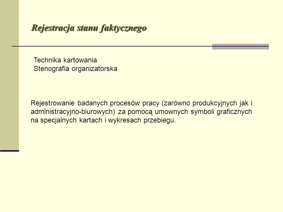 Rejestracja stanu faktycznego Technika kartowania Stenografia organizatorska Rejestrowanie badanych procesów pracy (zarówno produkcyjnych jak i admini