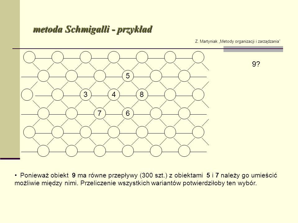 metoda Schmigalli - przykład Z. Martyniak Metody organizacji i zarządzania Ponieważ obiekt 9 ma równe przepływy (300 szt.) z obiektami 5 i 7 należy go