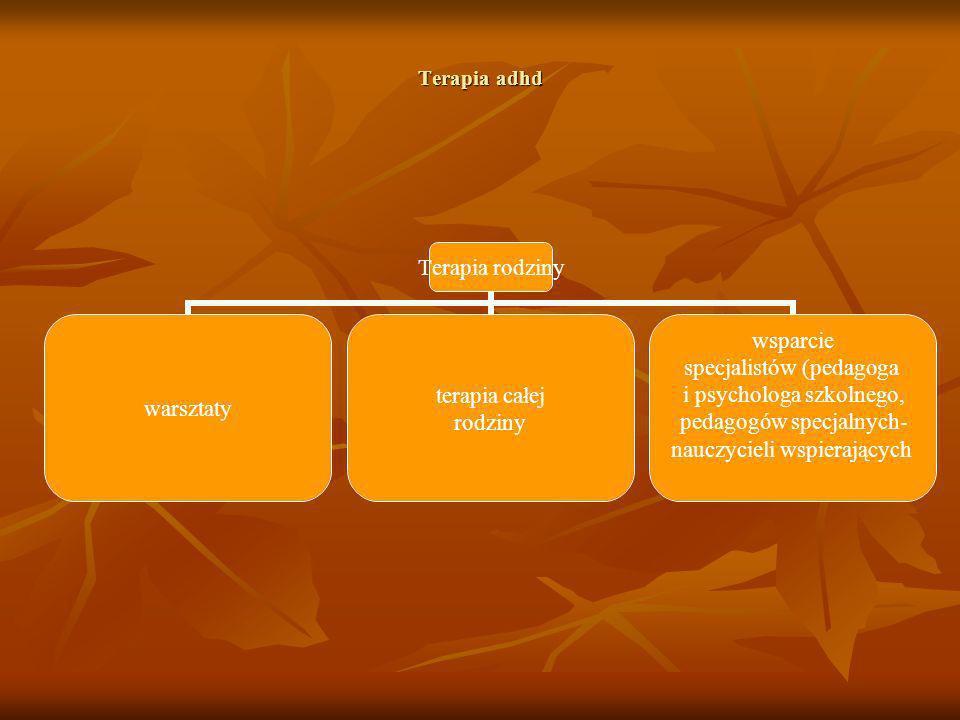 Terapia adhd Terapia rodziny warsztaty terapia całej rodziny wsparcie specjalistów (pedagoga i psychologa szkolnego, pedagogów specjalnych- nauczycieli wspierających