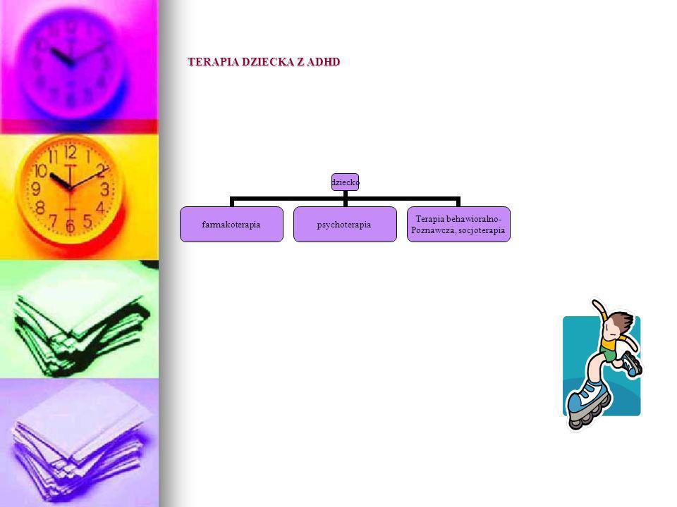 TERAPIA DZIECKA Z ADHD dziecko farmakoterapiapsychoterapia Terapia behawioralno- Poznawcza, socjoterapia