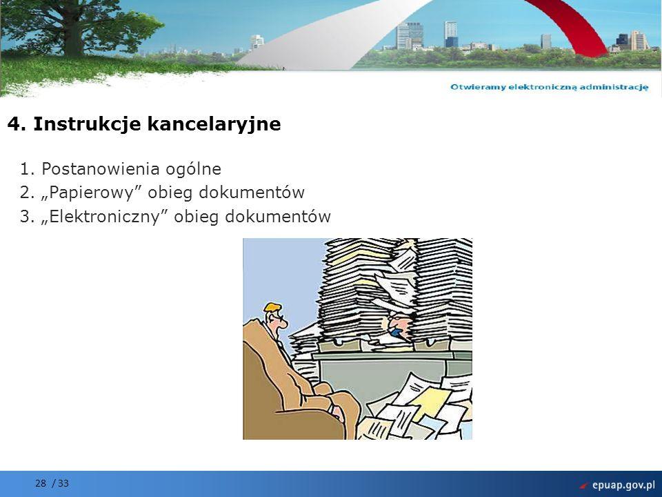 Projekt współfinansowany przez Unię Europejską Europejski Fundusz Rozwoju Regionalnego 28 / 33 1. Postanowienia ogólne 2. Papierowy obieg dokumentów 3