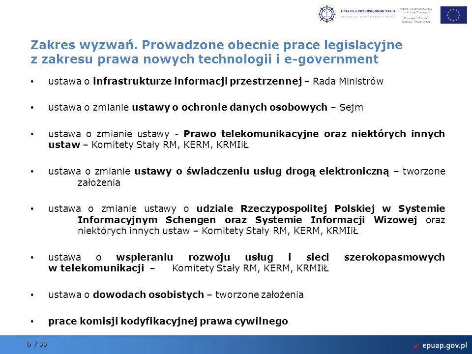 Projekt współfinansowany przez Unię Europejską Europejski Fundusz Rozwoju Regionalnego 7 / 33 1.