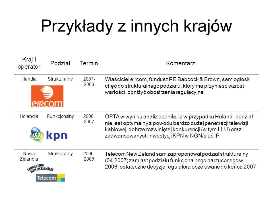 Przykłady z innych krajów Kraj i operator PodziałTerminKomentarz IrlandiaStrukturalny2007- 2008 Właściciel eircom, fundusz PE Babcock & Brown, sam ogłosił chęć do strukturalnego podziału, który ma przynieść wzrost wartości, obniżyć obostrzenia regulacyjne HolandiaFunkcjonalny2006- 2007 OPTA w wyniku analiz oceniła, iż w przypadku Holandii podział nie jest optymalny z powodu bardzo dużej penetracji telewizji kablowej, dobrze rozwiniętej konkurencji (w tym LLU) oraz zaawansowanych inwestycji KPN w NGN/sieć IP Nowa Zelandia Strukturalny2006- 2008 Telecom New Zeland sam zaproponował podział strukturalny (04.2007) zamiast podziału funkcjonalnego narzuconego w 2006; ostateczne decyzje regulatora oczekiwane do końca 2007