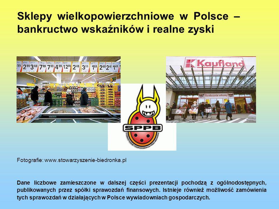Sklepy wielkopowierzchniowe w Polsce – bankructwo wskaźników i realne zyski Fotografie: www.stowarzyszenie-biedronka.pl Dane liczbowe zamieszczone w d