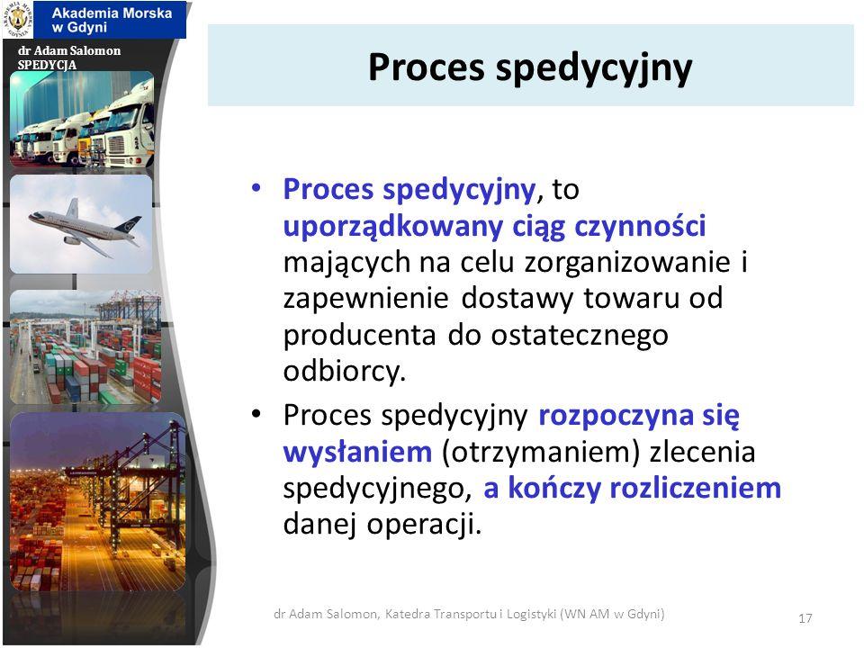 dr Adam Salomon SPEDYCJA Proces spedycyjny Proces spedycyjny, to uporządkowany ciąg czynności mających na celu zorganizowanie i zapewnienie dostawy to