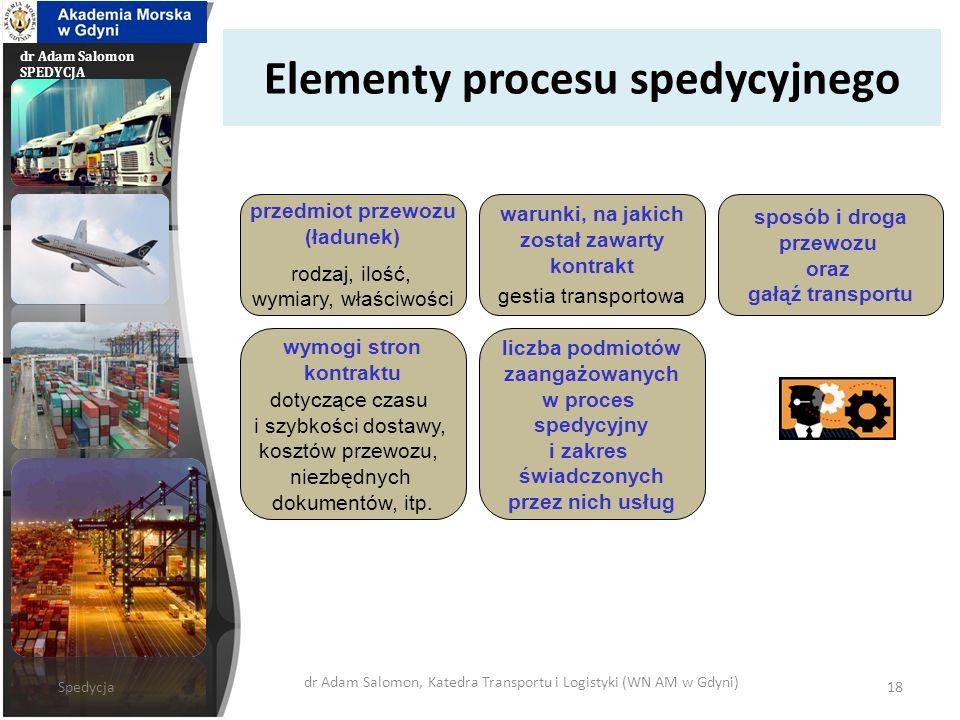 dr Adam Salomon SPEDYCJA Elementy procesu spedycyjnego przedmiot przewozu (ładunek) rodzaj, ilość, wymiary, właściwości warunki, na jakich został zawa