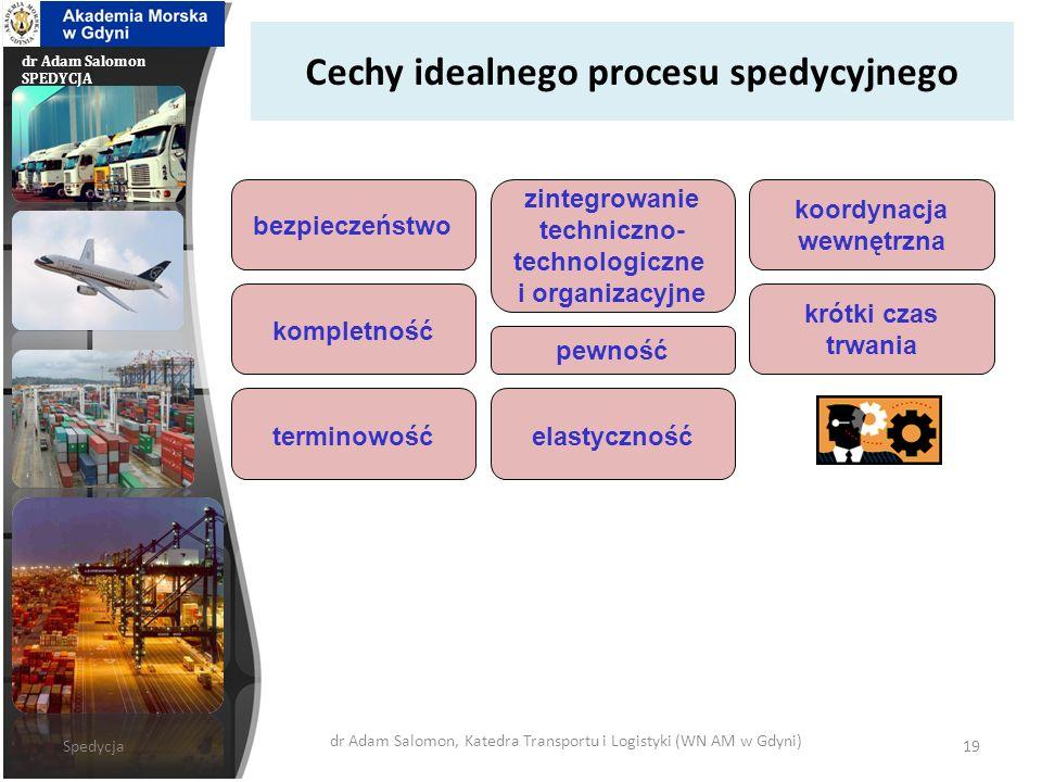 dr Adam Salomon SPEDYCJA Cechy idealnego procesu spedycyjnego bezpieczeństwo zintegrowanie techniczno- technologiczne i organizacyjne koordynacja wewn