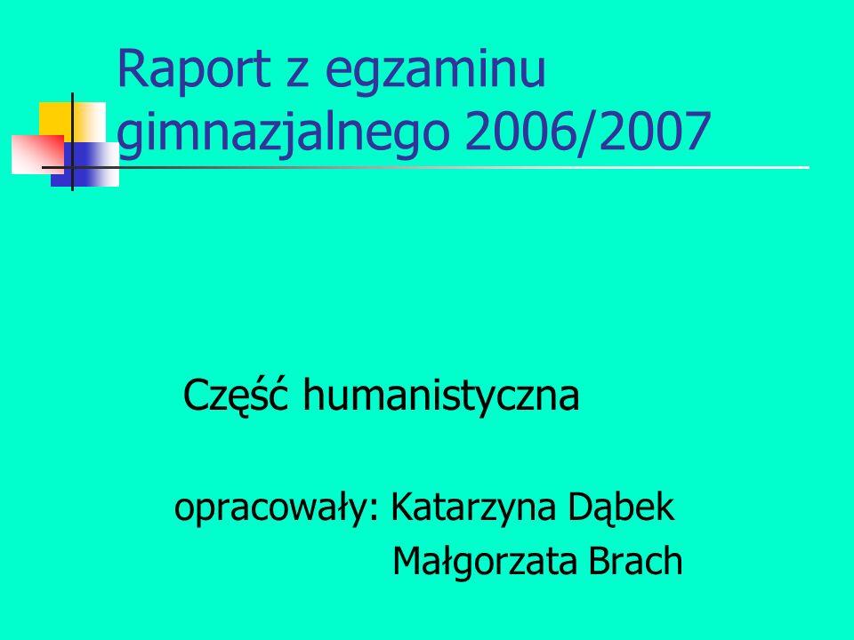 Raport z egzaminu gimnazjalnego 2006/2007 Część humanistyczna opracowały: Katarzyna Dąbek Małgorzata Brach
