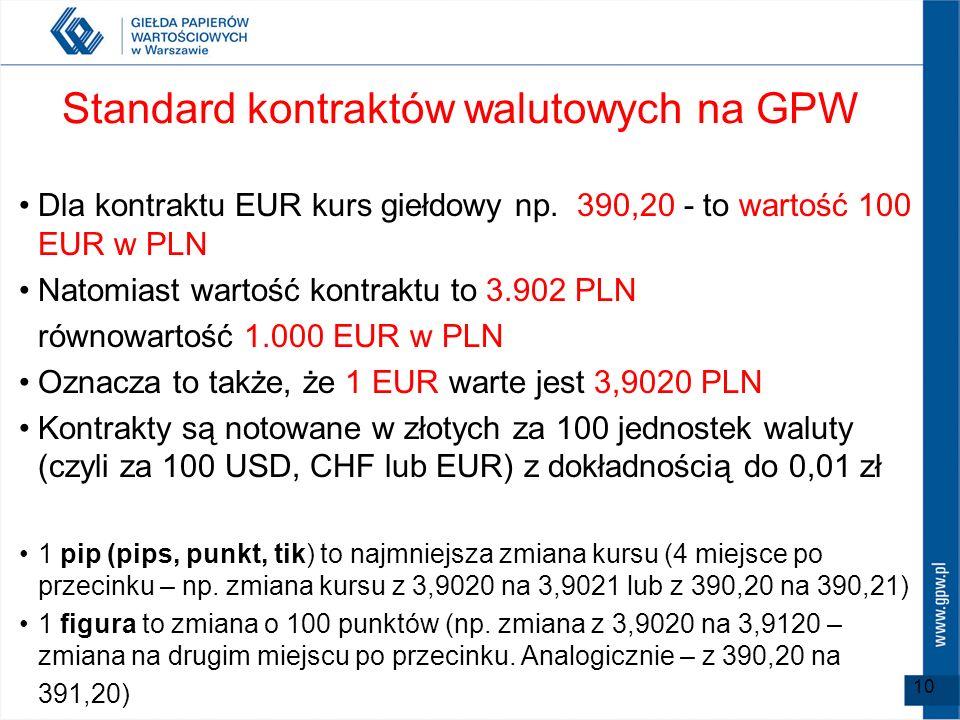 Standard kontraktów walutowych na GPW Dla kontraktu EUR kurs giełdowy np. 390,20 - to wartość 100 EUR w PLN Natomiast wartość kontraktu to 3.902 PLN r