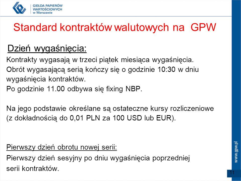 11 Standard kontraktów walutowych na GPW Dzień wygaśnięcia: Kontrakty wygasają w trzeci piątek miesiąca wygaśnięcia. Obrót wygasającą serią kończy się