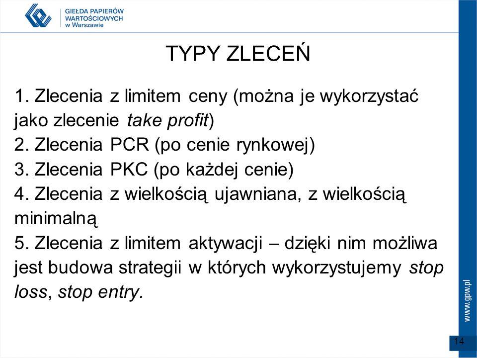 TYPY ZLECEŃ 1. Zlecenia z limitem ceny (można je wykorzystać jako zlecenie take profit) 2. Zlecenia PCR (po cenie rynkowej) 3. Zlecenia PKC (po każdej