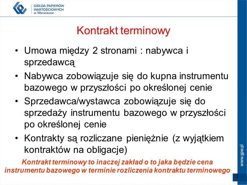Kontrakt terminowy Umowa między 2 stronami : nabywca i sprzedawcą Nabywca zobowiązuje się do kupna instrumentu bazowego w przyszłości po określonej ce