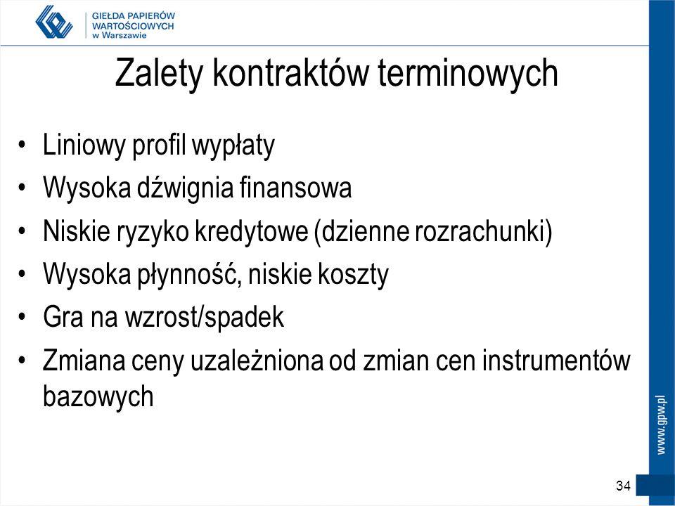 34 Zalety kontraktów terminowych Liniowy profil wypłaty Wysoka dźwignia finansowa Niskie ryzyko kredytowe (dzienne rozrachunki) Wysoka płynność, niski