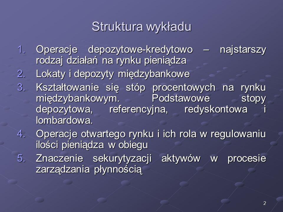 Transakcje zawierane na rynku pieniężnym dr Mirosław Budzicki