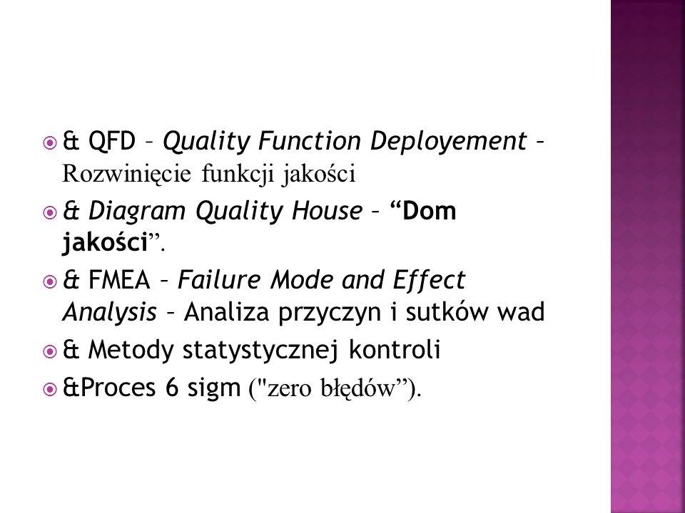 & Diagram relacji; & Analiza podobieństwa; & Diagram macierzowy; & Macierzowa analiza danych; & Wykresy programowy procesu decyzji; & Diagram systemat