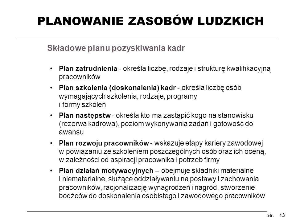 Str. 13 PLANOWANIE ZASOBÓW LUDZKICH Plan zatrudnienia - określa liczbę, rodzaje i strukturę kwalifikacyjną pracowników Plan szkolenia (doskonalenia) k