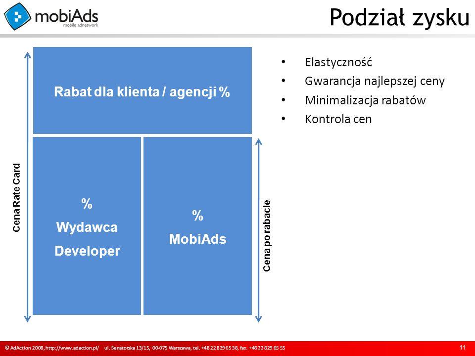 Podział zysku Elastyczność Gwarancja najlepszej ceny Minimalizacja rabatów Kontrola cen 11 © AdAction 2008, http://www.adaction.pl/ ul.