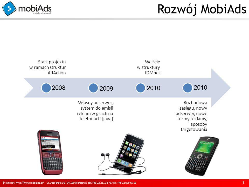 Model biznesowy mobiAds 4 © IDMnet, http://www.mobiads.pl/ ul.