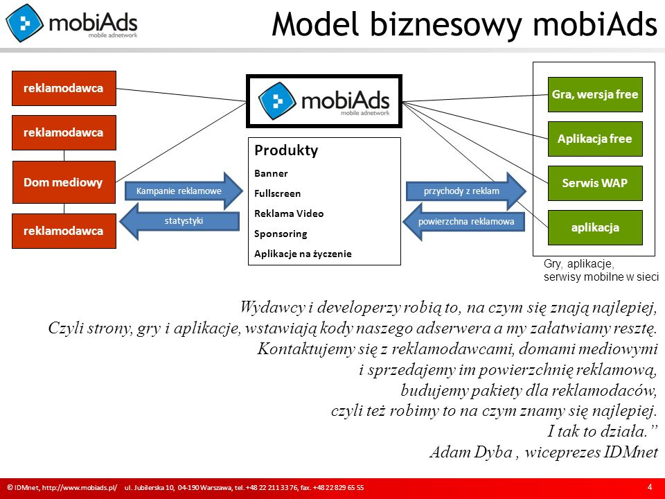 Zapewniamy partnerom 5 © IDMnet, http://www.mobiads.pl/ ul.