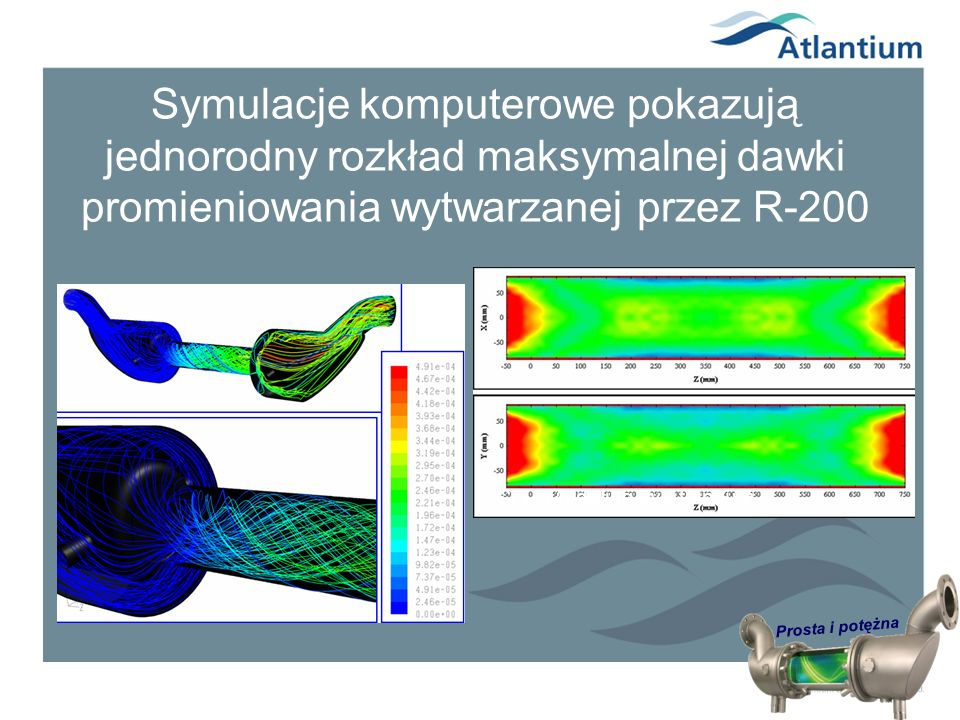 Prosta i potężna Symulacje komputerowe pokazują jednorodny rozkład maksymalnej dawki promieniowania wytwarzanej przez R-200 CFD Modeling by Atlantium