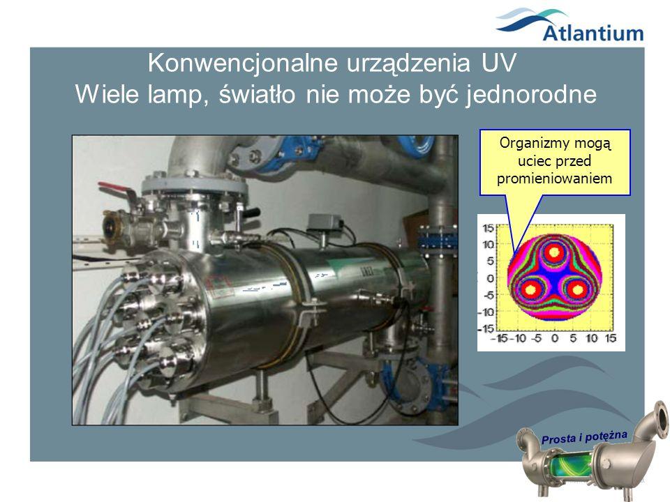 Prosta i potężna Konwencjonalne urządzenia UV Wiele lamp, światło nie może być jednorodne Organizmy mogą uciec przed promieniowaniem