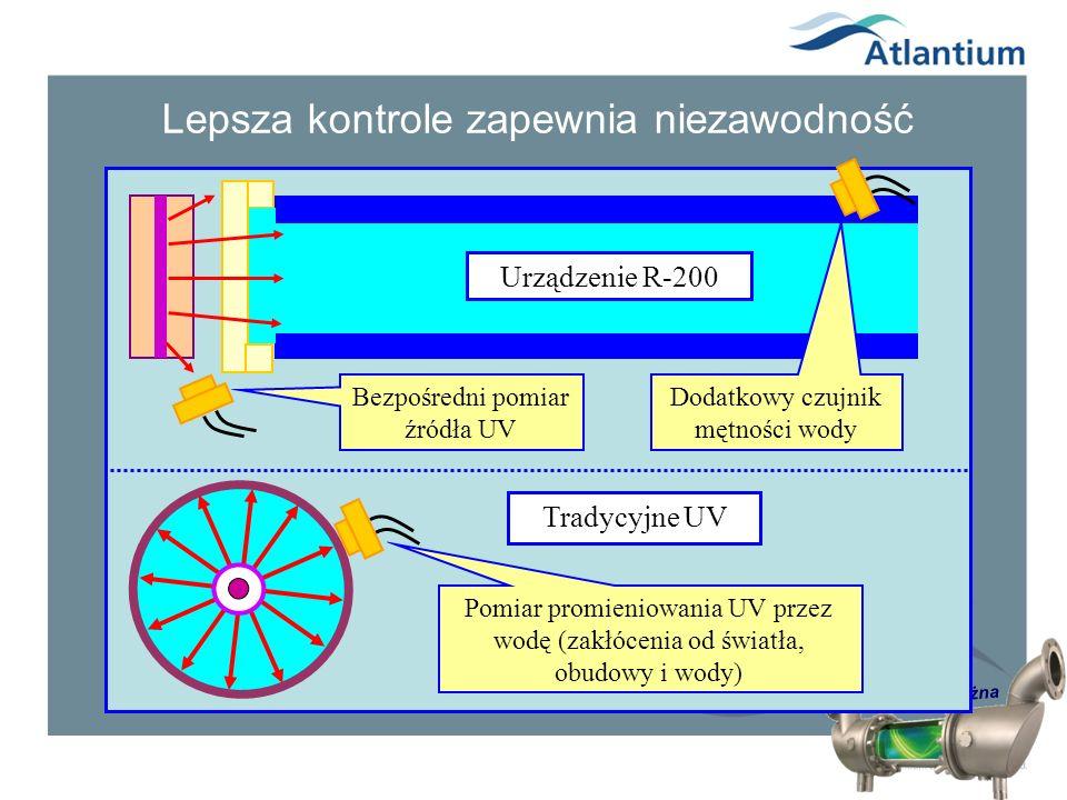 Prosta i potężna Urządzenie R-200 Tradycyjne UV Pomiar promieniowania UV przez wodę (zakłócenia od światła, obudowy i wody) Bezpośredni pomiar źródła