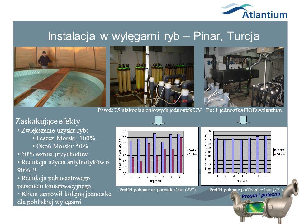 Prosta i potężna Instalacja w wylęgarni ryb – Pinar, Turcja Przed: 75 niskociśnieniowych jednostek UV Po: 1 jednostka HOD Atlantium Próbki pobrane na