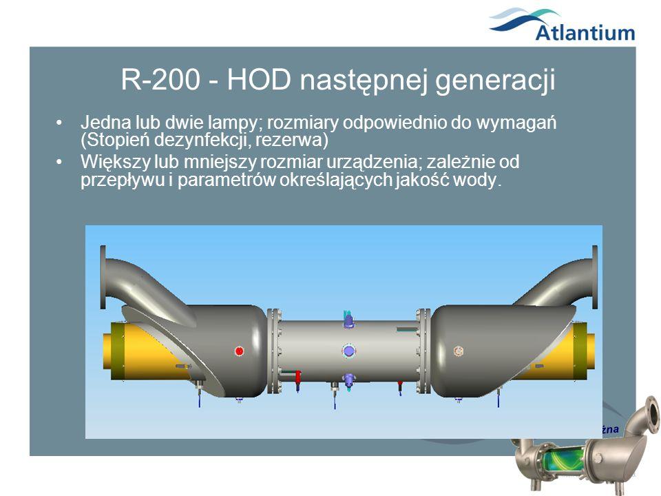 Prosta i potężna R-200 - HOD następnej generacji Jedna lub dwie lampy; rozmiary odpowiednio do wymagań (Stopień dezynfekcji, rezerwa) Większy lub mnie