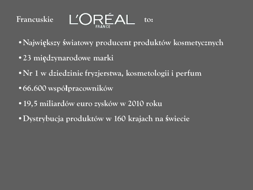 to: Najwi ę kszy ś wiatowy producent produktów kosmetycznych 23 mi ę dzynarodowe marki Nr 1 w dziedzinie fryzjerstwa, kosmetologii i perfum 66.600 wsp