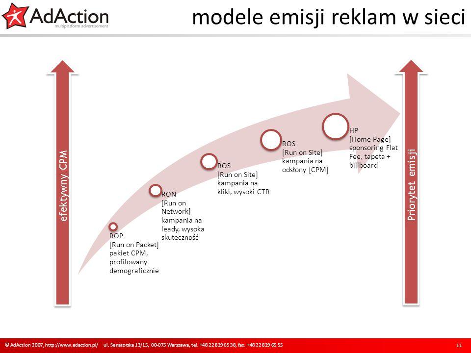 modele emisji reklam w sieci 11 © AdAction 2007, http://www.adaction.pl/ ul.