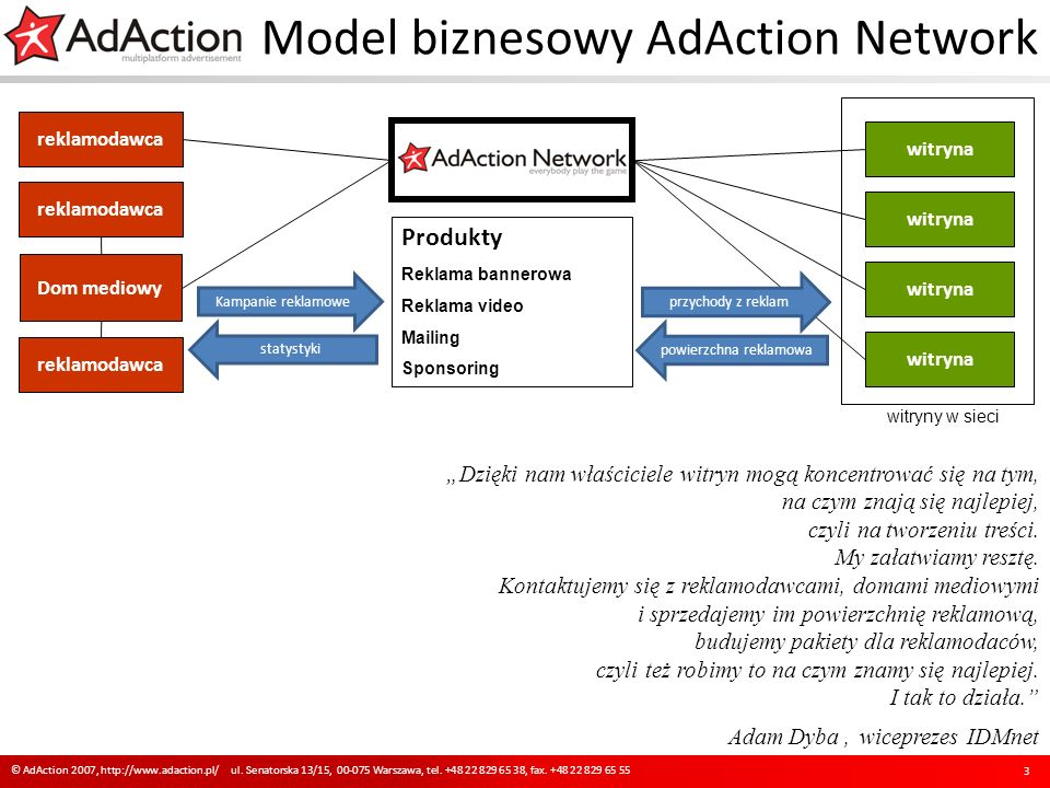 Model biznesowy AdAction Network 3 © AdAction 2007, http://www.adaction.pl/ ul. Senatorska 13/15, 00-075 Warszawa, tel. +48 22 829 65 38, fax. +48 22