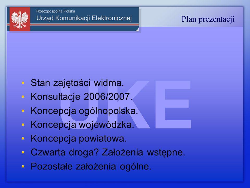 Stan zajętości widma. Konsultacje 2006/2007. Koncepcja ogólnopolska.