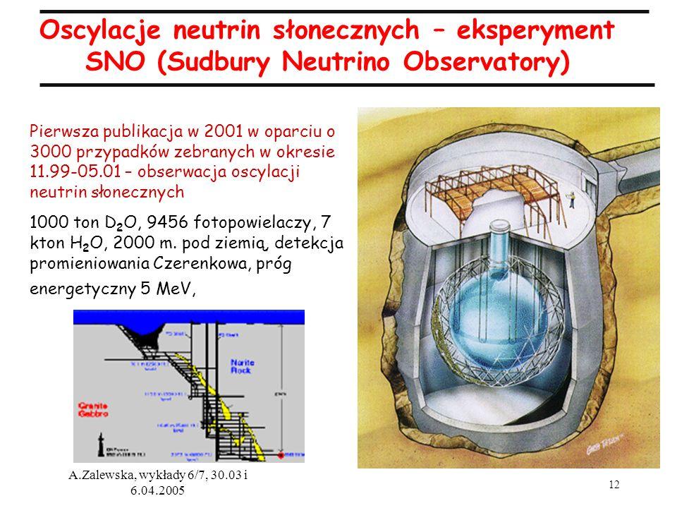 12 A.Zalewska, wykłady 6/7, 30.03 i 6.04.2005 Oscylacje neutrin słonecznych – eksperyment SNO (Sudbury Neutrino Observatory) Pierwsza publikacja w 200