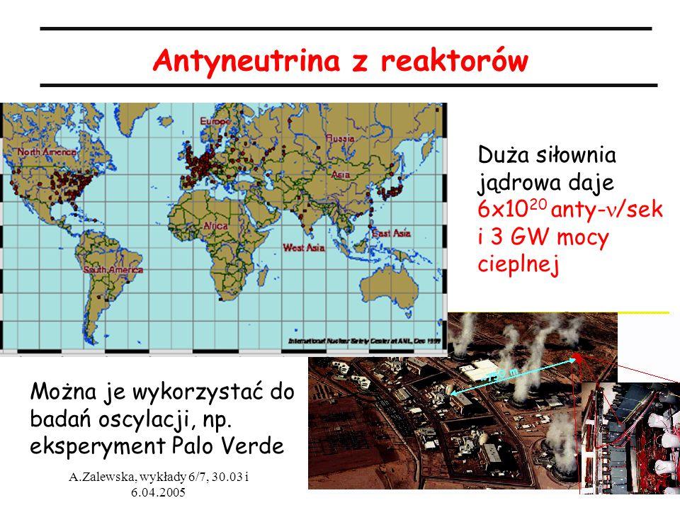 24 A.Zalewska, wykłady 6/7, 30.03 i 6.04.2005 Antyneutrina z reaktorów Duża siłownia jądrowa daje 6x10 20 anty- /sek i 3 GW mocy cieplnej Można je wyk