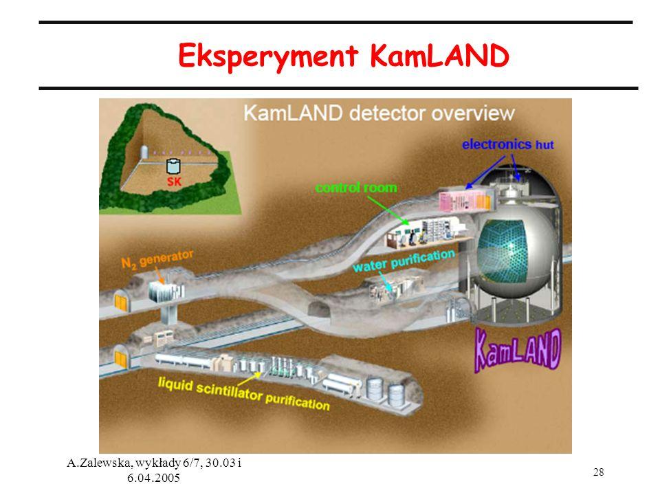 28 A.Zalewska, wykłady 6/7, 30.03 i 6.04.2005 Eksperyment KamLAND