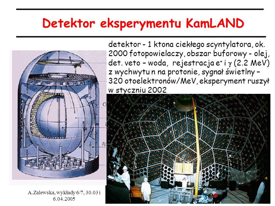 29 A.Zalewska, wykłady 6/7, 30.03 i 6.04.2005 Detektor eksperymentu KamLAND detektor - 1 ktona ciekłego scyntylatora, ok. 2000 fotopowielaczy, obszar
