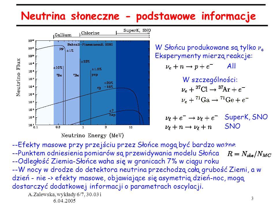 4 A.Zalewska, wykłady 6/7, 30.03 i 6.04.2005 Neutrina słoneczne – metody detekcji Pomiar promieniowania Czerenkowa (eksperyemnty SuperKamiokande, SNO) – informacja o czasie zdarzenia i o kierunku Pomiar scyntylacji (eksperyment KamLAND) – informacja o czasie poszczególnych etapów reakcji Eksperymenty radiochemiczne – tylko zliczenia jąder po reakcji: chlorowy: galowy: Jednostka pomiarowa: 1 Solar Neutrino Unit [SNU] = 1 oddziaływanie neutrina/(dzień x 10 36 jąder tarczy) typowo potrzeba kilkuset ton tarczy, aby zaszło 1 oddziaływanie/dzień