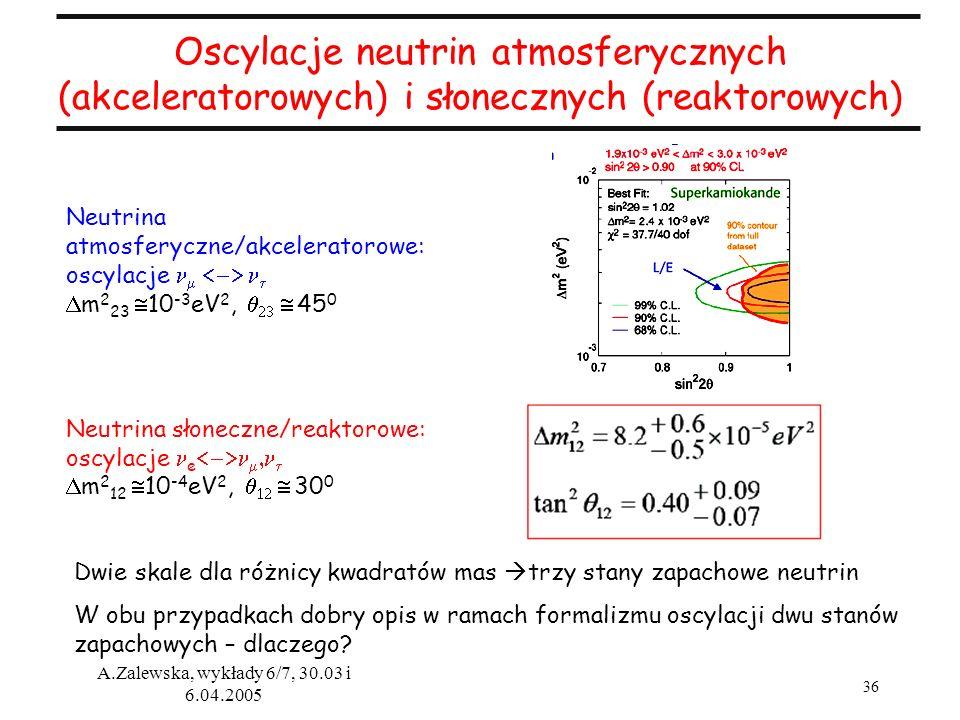 36 A.Zalewska, wykłady 6/7, 30.03 i 6.04.2005 Neutrina atmosferyczne/akceleratorowe: oscylacje m 2 23 10 -3 eV 2, 45 0 Neutrina słoneczne/reaktorowe: