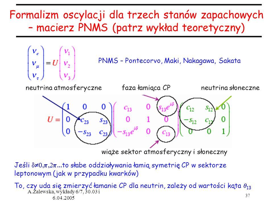 37 A.Zalewska, wykłady 6/7, 30.03 i 6.04.2005 Formalizm oscylacji dla trzech stanów zapachowych – macierz PNMS (patrz wykład teoretyczny) Jeśli to sła