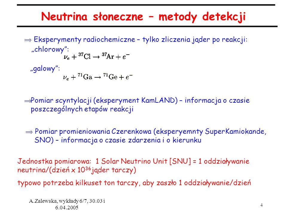 4 A.Zalewska, wykłady 6/7, 30.03 i 6.04.2005 Neutrina słoneczne – metody detekcji Pomiar promieniowania Czerenkowa (eksperyemnty SuperKamiokande, SNO)