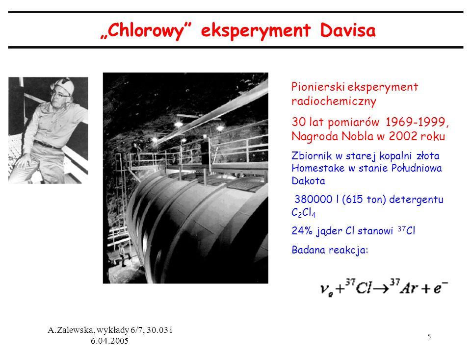 6 A.Zalewska, wykłady 6/7, 30.03 i 6.04.2005 Eksperyment Davisa – zasada pomiaru Policzyć atomy 37 Ar powstałe w procesie absorpcji neutrin Próg energetyczny: 813 keV Jądro 37 Ar jest nietrwałe i w wyniku wychwytu elektronu z powłoki K przechodzi z powrotem w jądro 37 Cl.