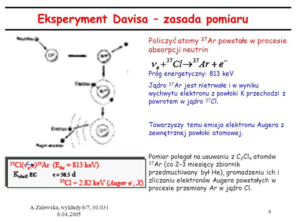 7 A.Zalewska, wykłady 6/7, 30.03 i 6.04.2005 Eksperyment Davisa – wyniki pomiarów Eksperyment Davisa był czuły na neutrina borowe i berylowe (próg energetyczny: 813 keV) Model słoneczny przewidywał 7.9+-0.9 SNU (1.5 atomów 37 Ar/dzień) Pomiar dawał 2.56+-0.23 SNU (0.48 atomów 37 Ar/dzień) czyli obserwowano 1/3 przewidywanego strumienia.