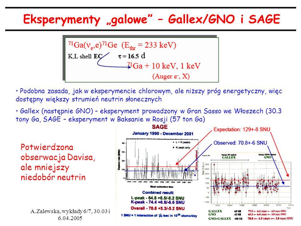 9 A.Zalewska, wykłady 6/7, 30.03 i 6.04.2005 Neutrina słoneczne w eksperymencie SuperKamiokande Woda zawiera p, O i e - Dla neutrin słonecznych (max energia 15 MeV) niemożliwe jest oddziaływanie z p ze względu na zachowanie liczb kwantowych (z p oddziałuje antyneutrino), niemożliwe jest oddziaływanie z O (za mała energia) -> pozostaje rozpraszanie neutrin na elektronach atomowych e ( ) + e - -> e ( ) + e - Proces ten charakteryzuje przekrój czynny ~7-krotnie większy dla e niż dla, kierunek rozproszonego elektronu bardzo dobrze naśladuje kierunek neutrina, zebrano 22400 przypadków o energii > 5MeV Kolejne potwierdzenie obserwacji Davisa – zarejestrowano 46.5% oczekiwanego strumienia neutrin