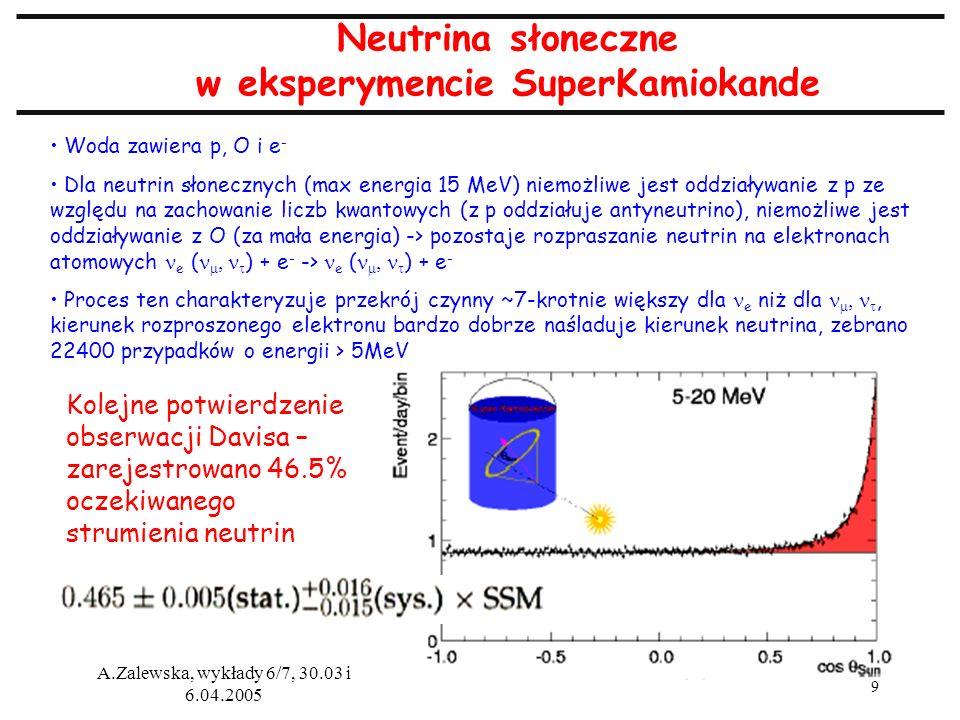 9 A.Zalewska, wykłady 6/7, 30.03 i 6.04.2005 Neutrina słoneczne w eksperymencie SuperKamiokande Woda zawiera p, O i e - Dla neutrin słonecznych (max e